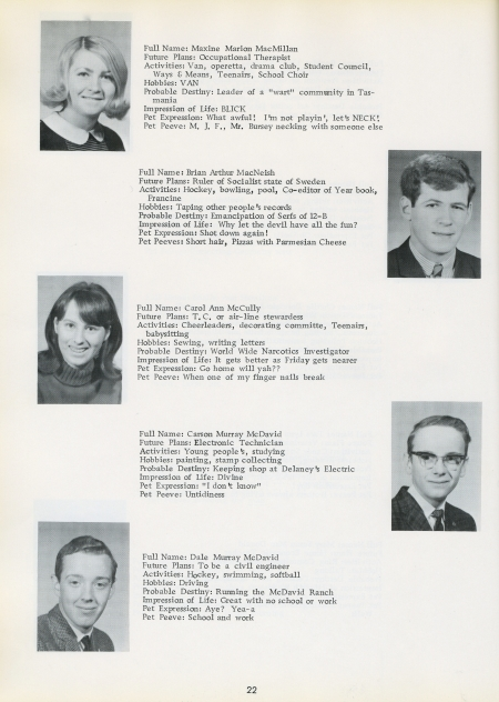 Page 22 of the CHS 1968 Yearbook