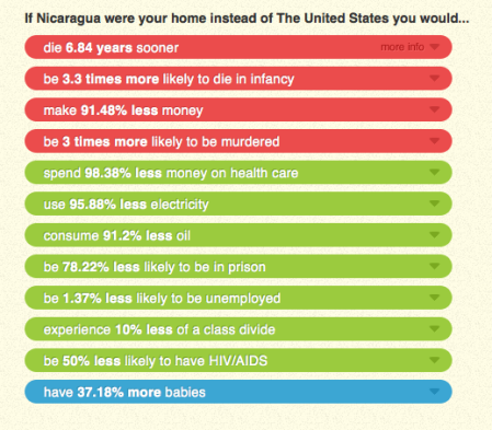 Thanks to ifitweremyhome.com for this data.