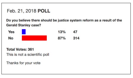 Poll in the Battlefords News-Optimist Feb 21, 2018.png